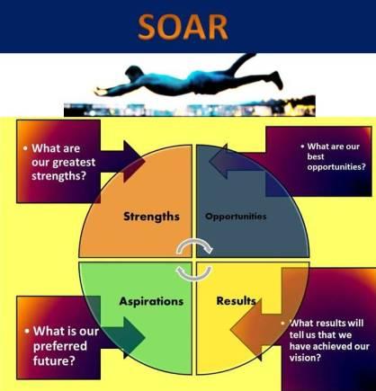soar-slide
